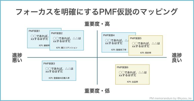 f:id:kyosu-ke:20190504143700j:plain