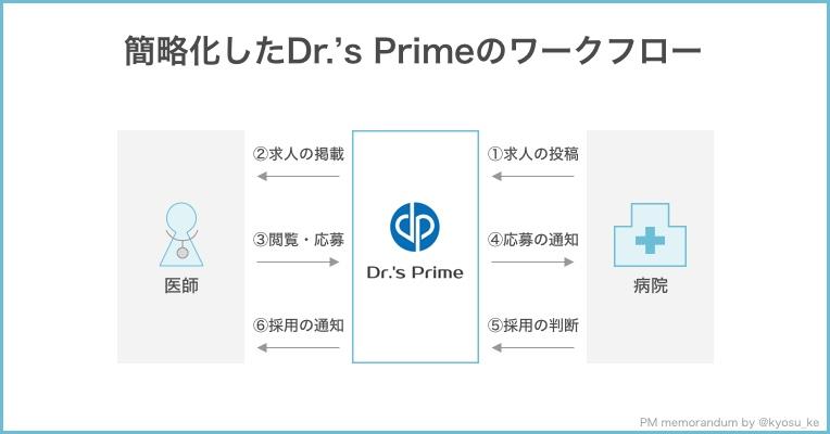 f:id:kyosu-ke:20191230233718j:plain