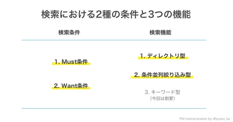 f:id:kyosu-ke:20200223113946j:plain