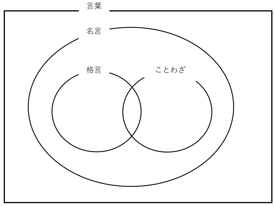 f:id:kyosuke4:20170613142126j:plain