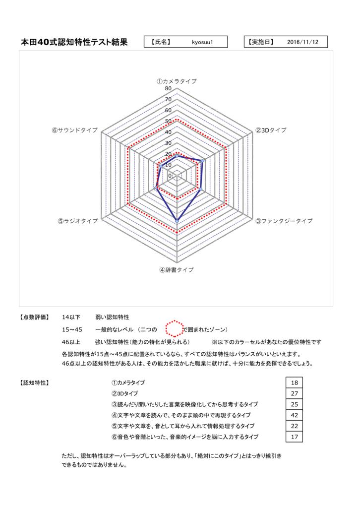 f:id:kyosuu1:20161113010507p:plain