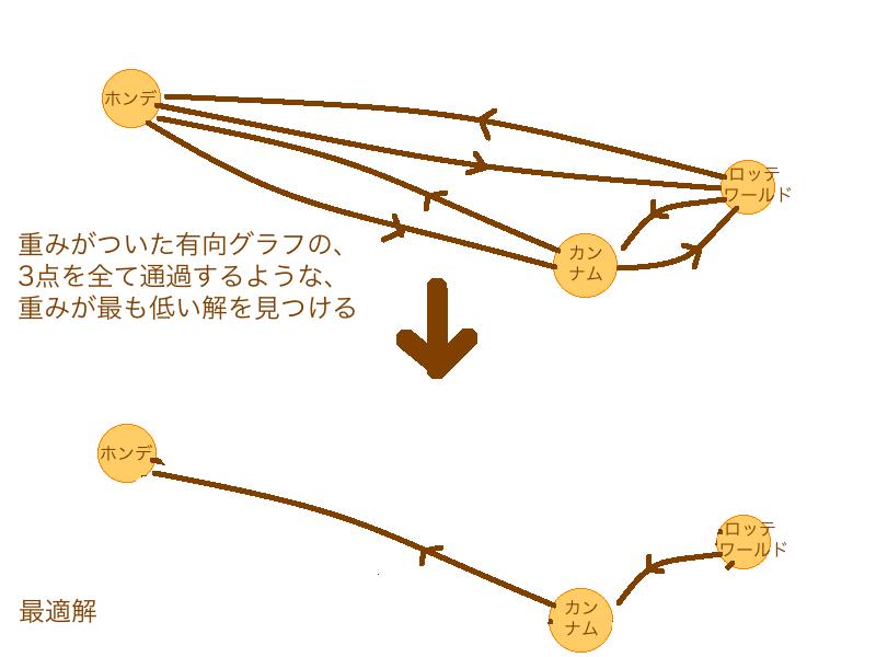 f:id:kyosuu1:20170219023316p:plain