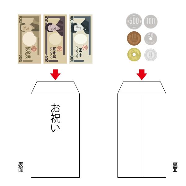 『お札の正しい折り方と包み方』ポチ袋からご祝儀袋まで