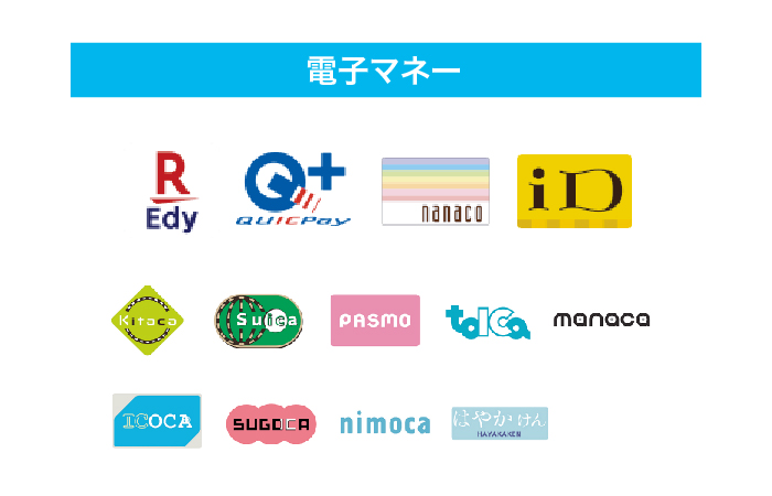 【京都かみんぐ本店】クレジットカード・電子マネー導入!三条会商店街