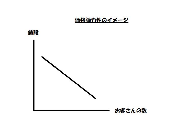 f:id:kyoto1234:20180422181024p:plain