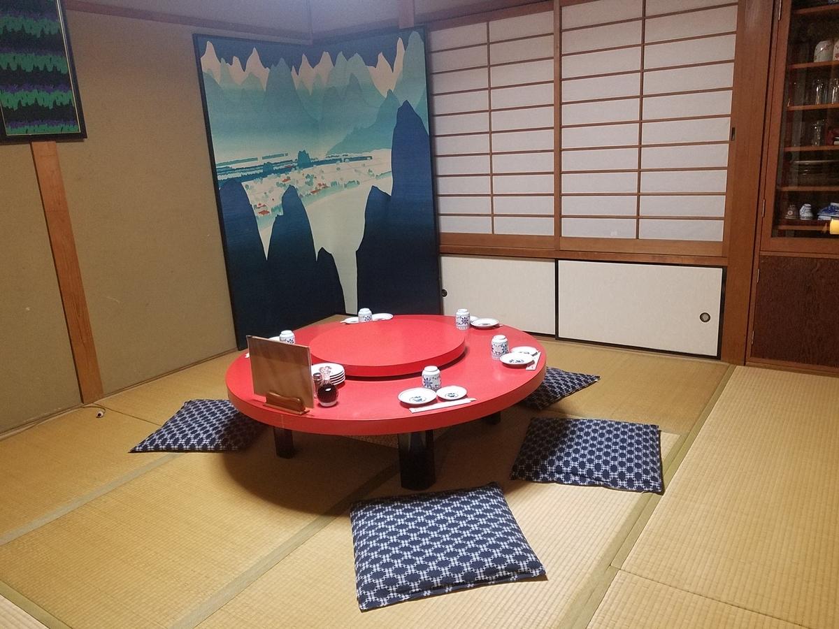 f:id:kyoto_seikatei:20200827222723j:plain