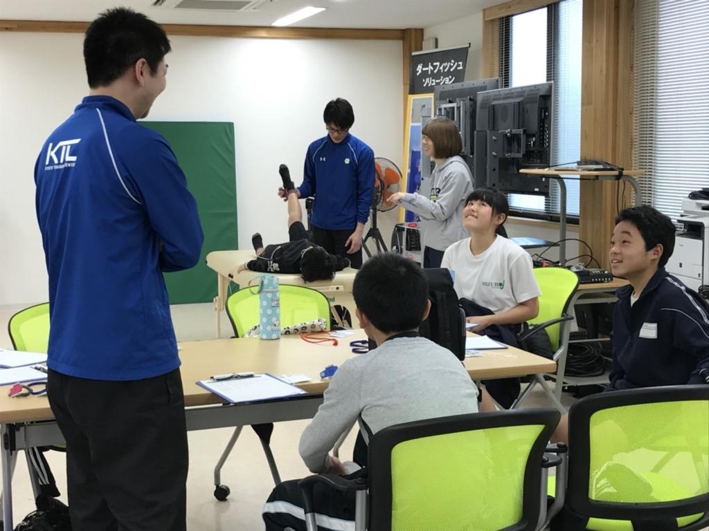 f:id:kyoto_training_center:20180203184554j:plain
