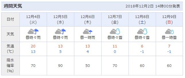 f:id:kyoto_training_center:20181202144207j:plain