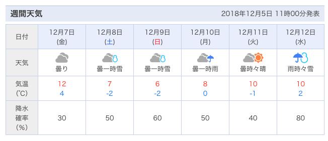 f:id:kyoto_training_center:20181205120856p:plain