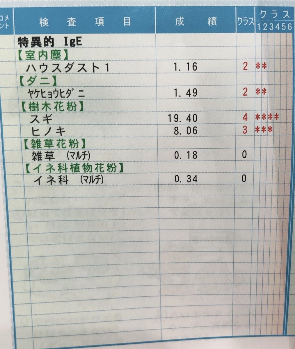 f:id:kyoto_training_center:20190321132337j:plain