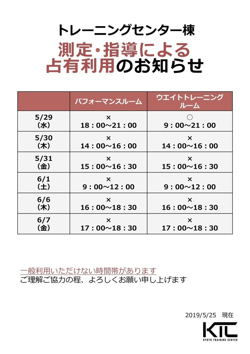 f:id:kyoto_training_center:20190525173920j:plain