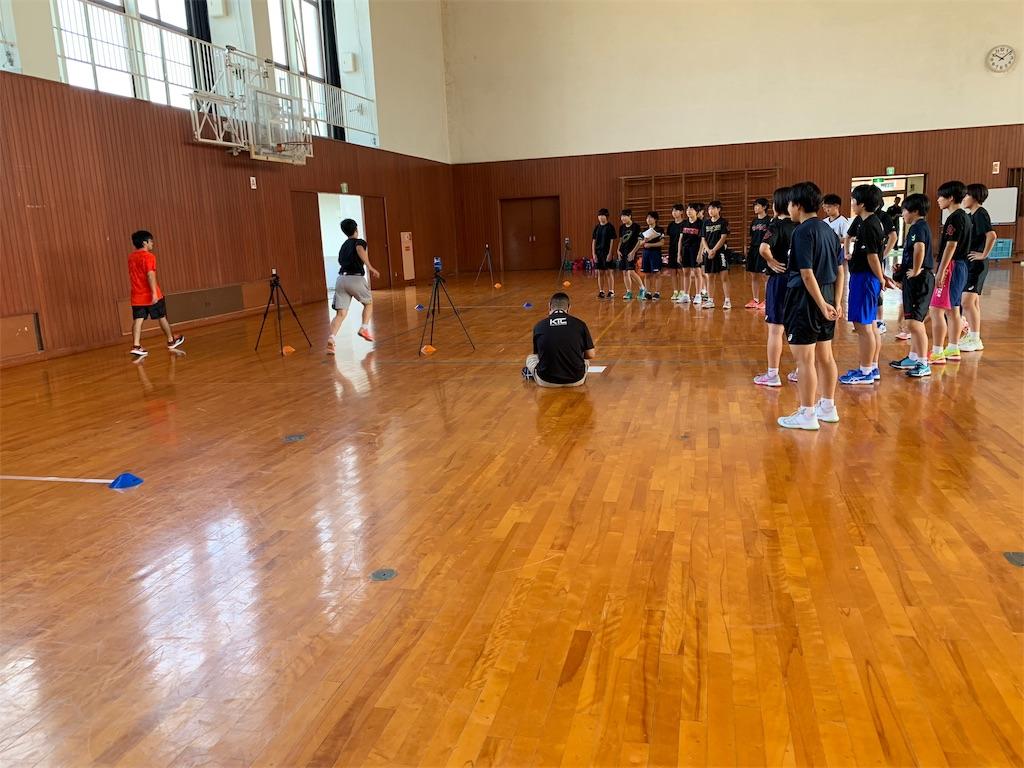 f:id:kyoto_training_center:20190907124217j:image