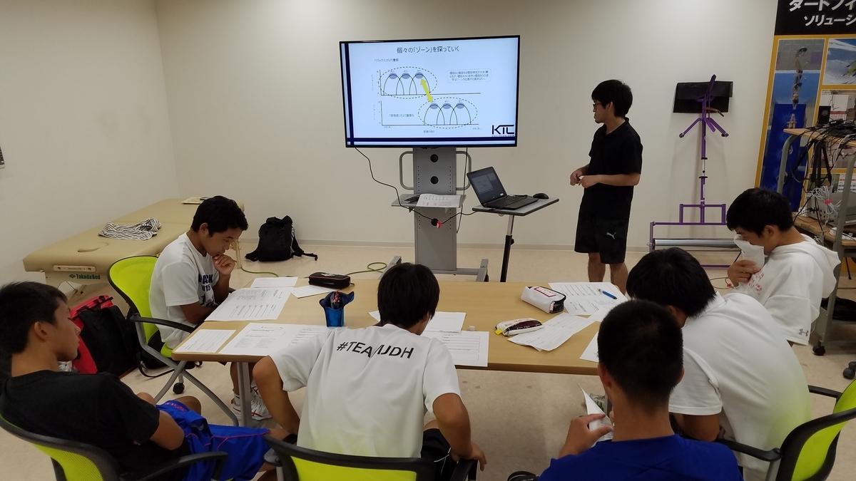 f:id:kyoto_training_center:20190915155237j:plain