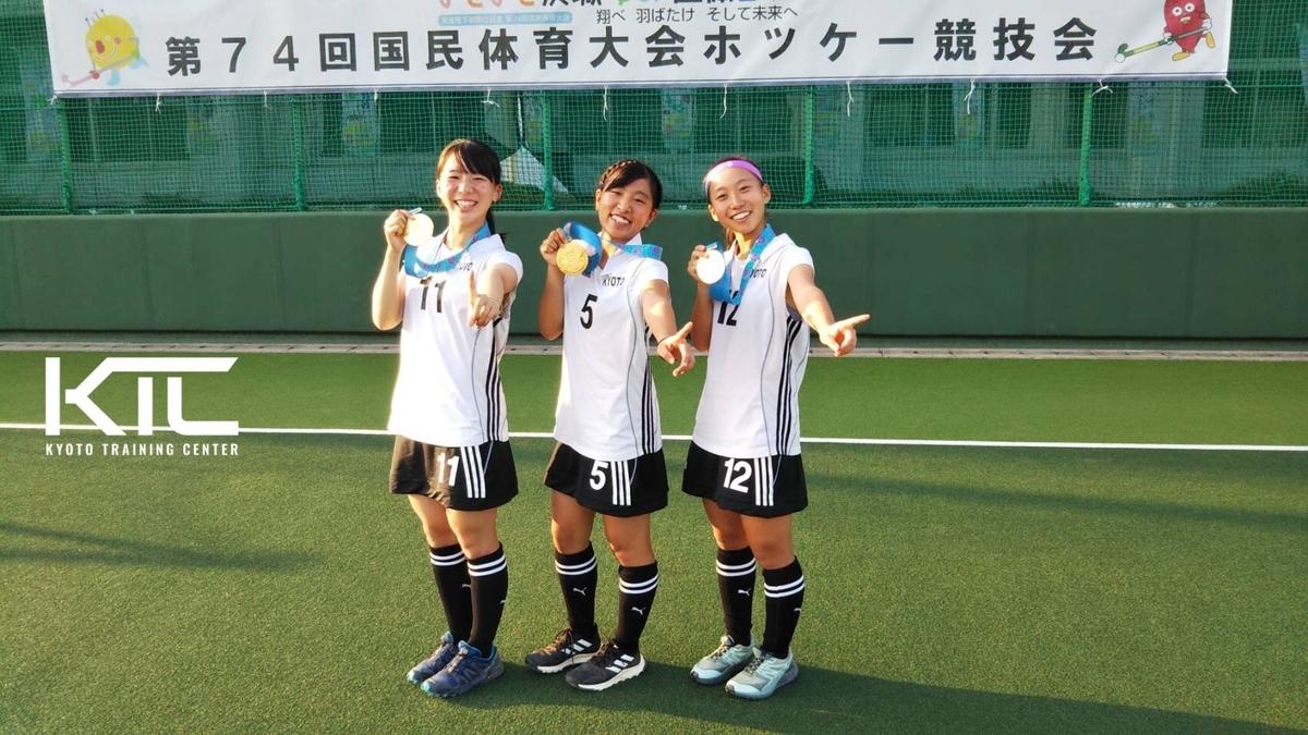 f:id:kyoto_training_center:20191005103420j:plain