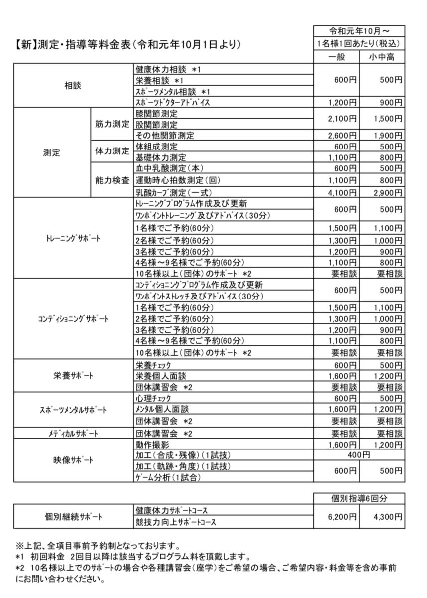 f:id:kyoto_training_center:20191005103544p:plain
