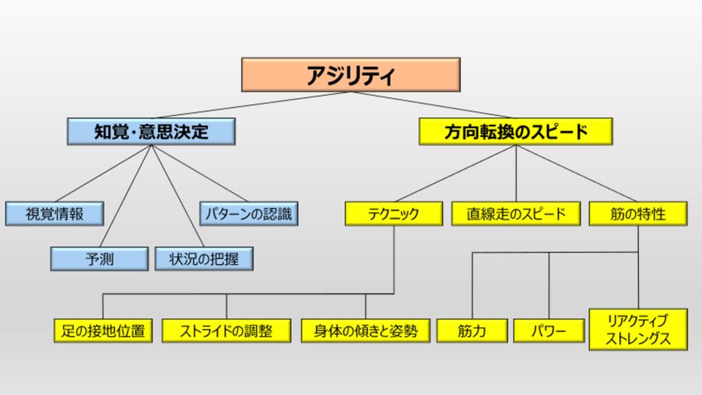 f:id:kyoto_training_center:20200327173240p:plain