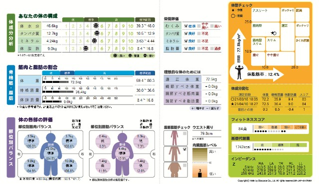 f:id:kyoto_training_center:20210703175227j:image