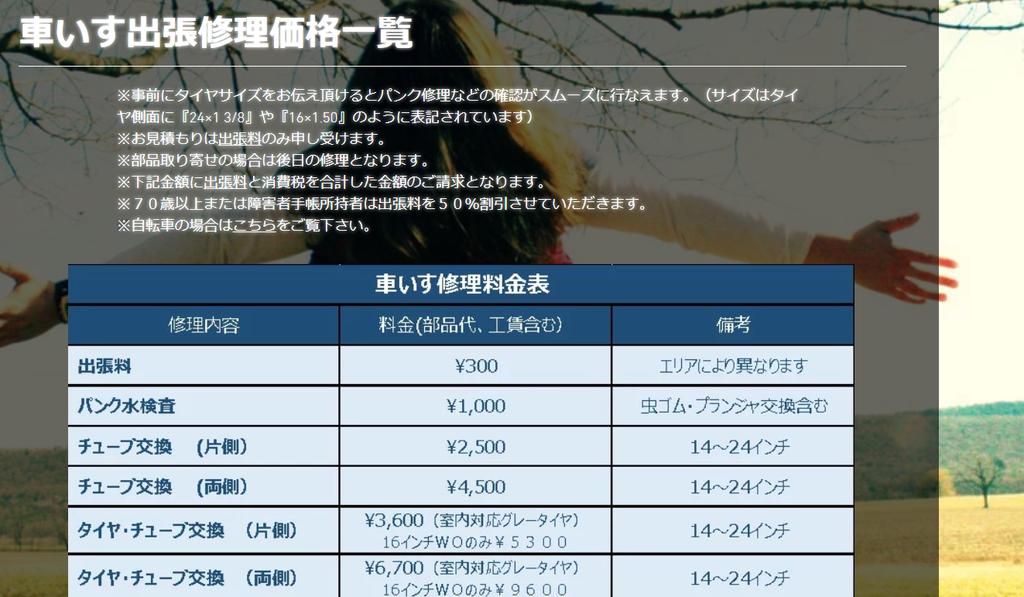 f:id:kyotofukushi:20190309232122p:plain