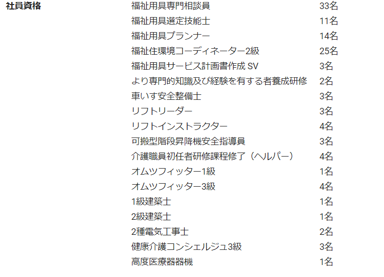 f:id:kyotofukushi:20190311183400p:plain