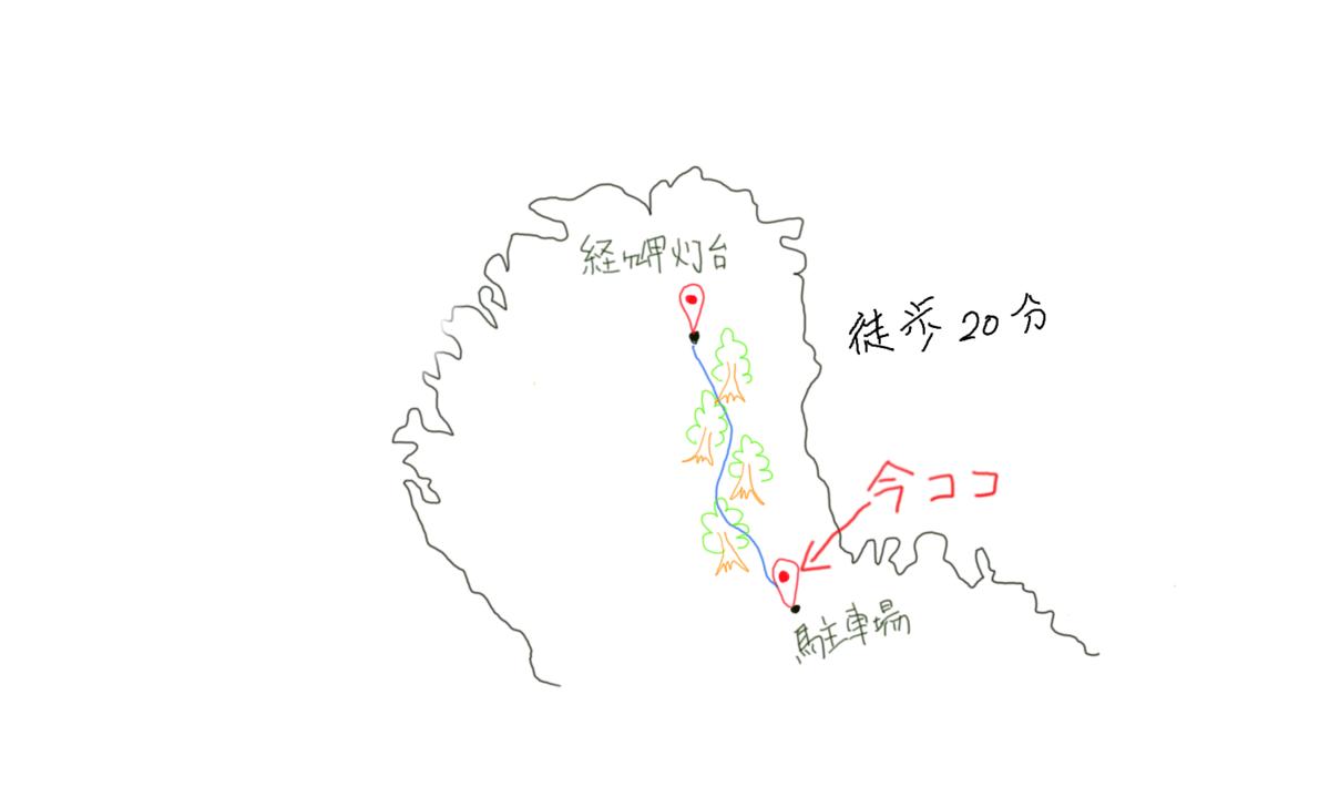 f:id:kyotohokububiyori:20190715173329p:plain