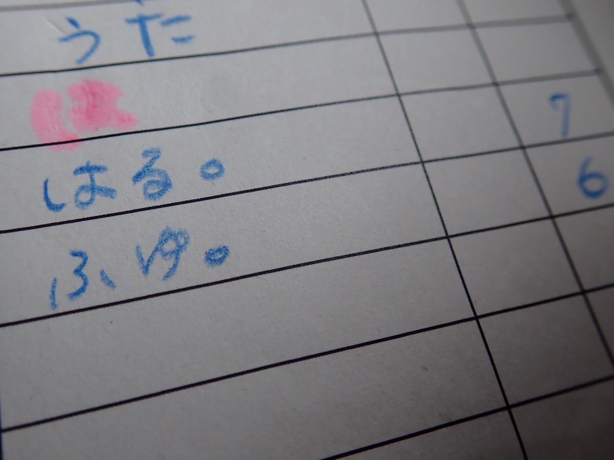 f:id:kyotohokububiyori:20190804144839j:plain