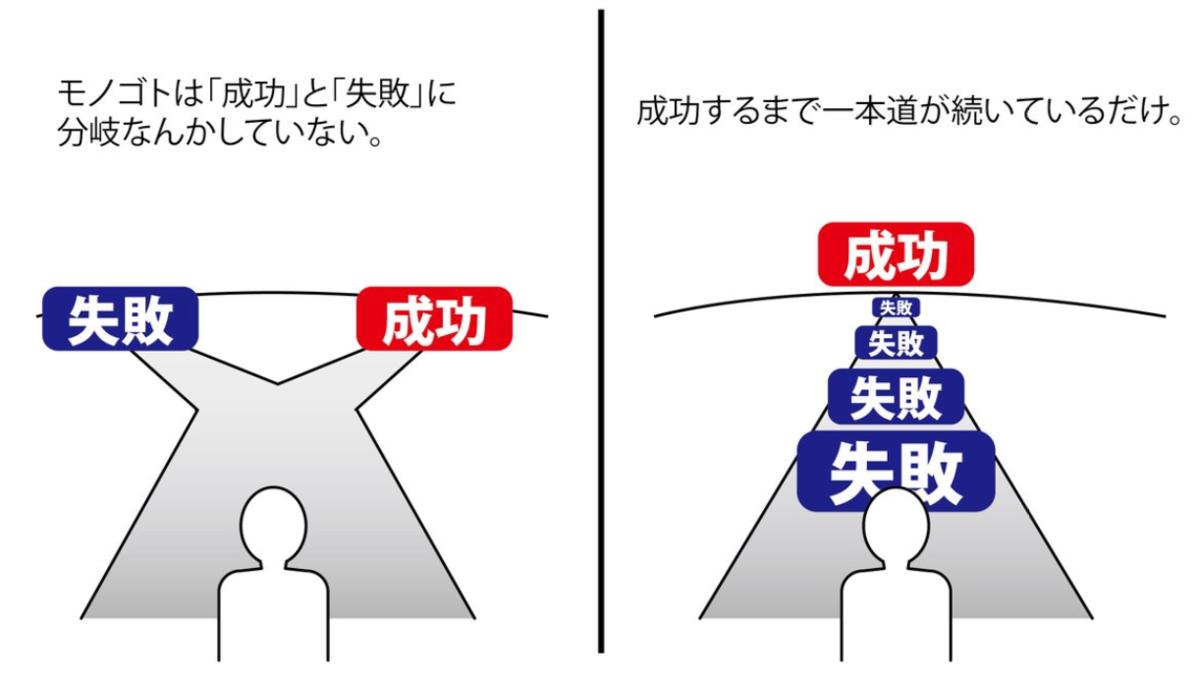 f:id:kyotojuku:20200506165024p:plain