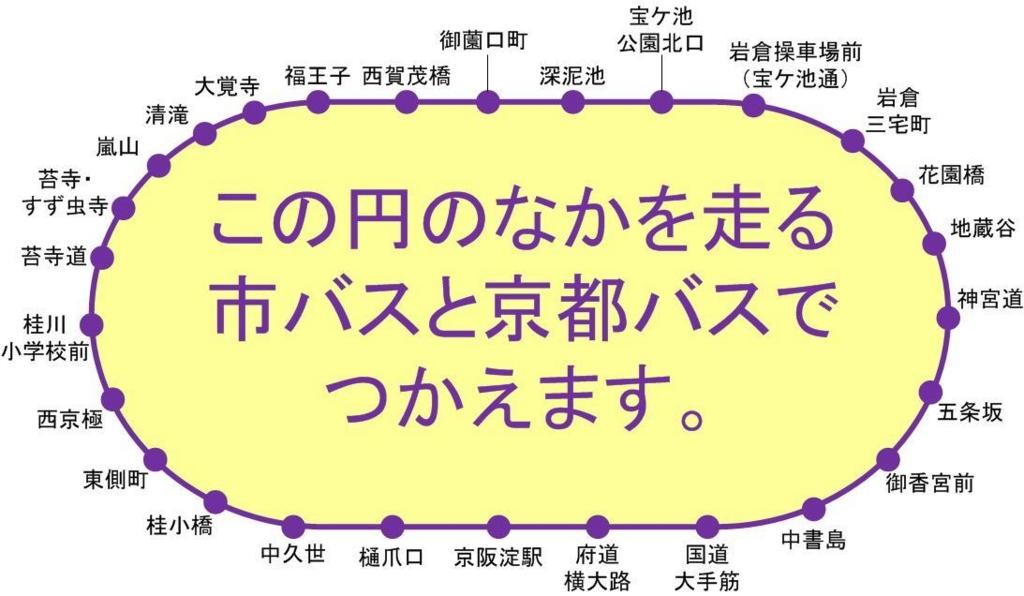 f:id:kyotomania:20160801150434j:plain