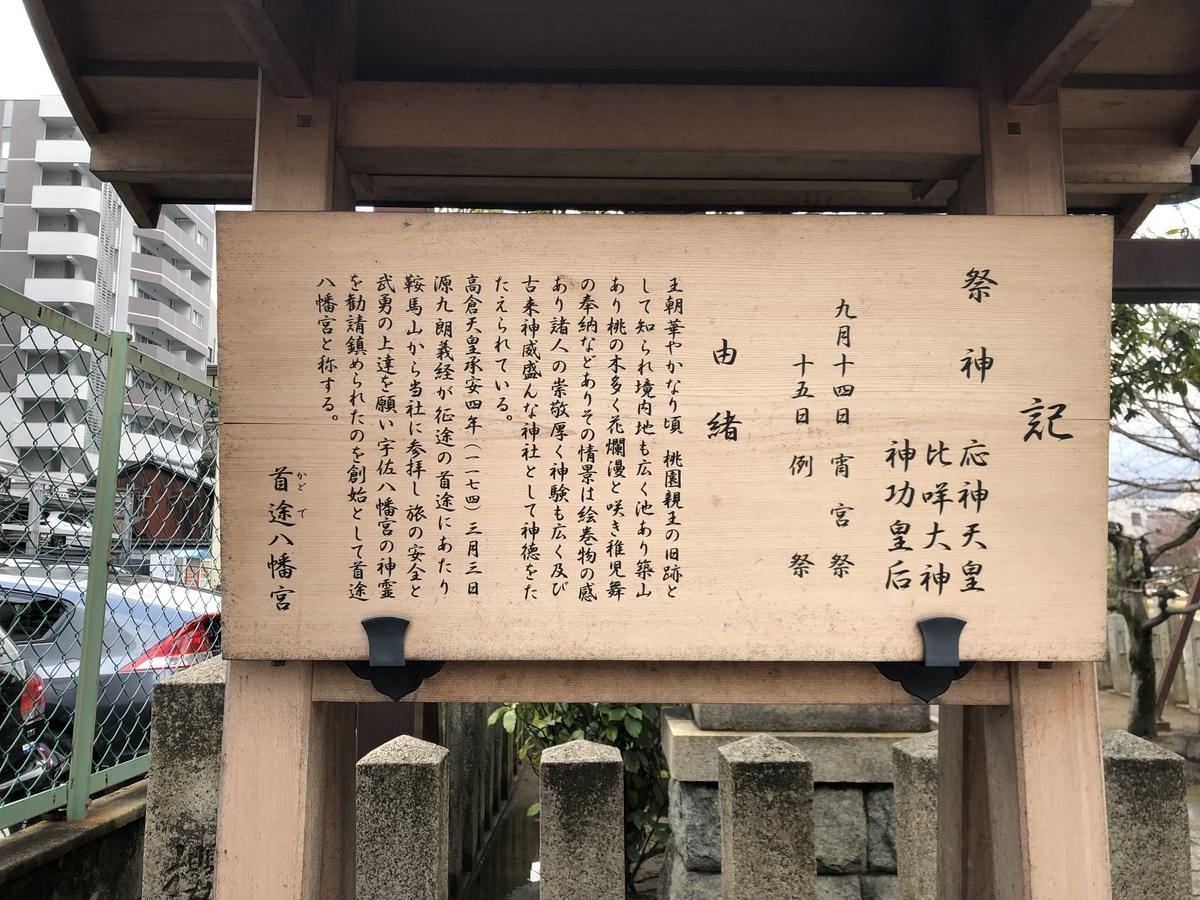 f:id:kyotomichi:20190601203950j:plain
