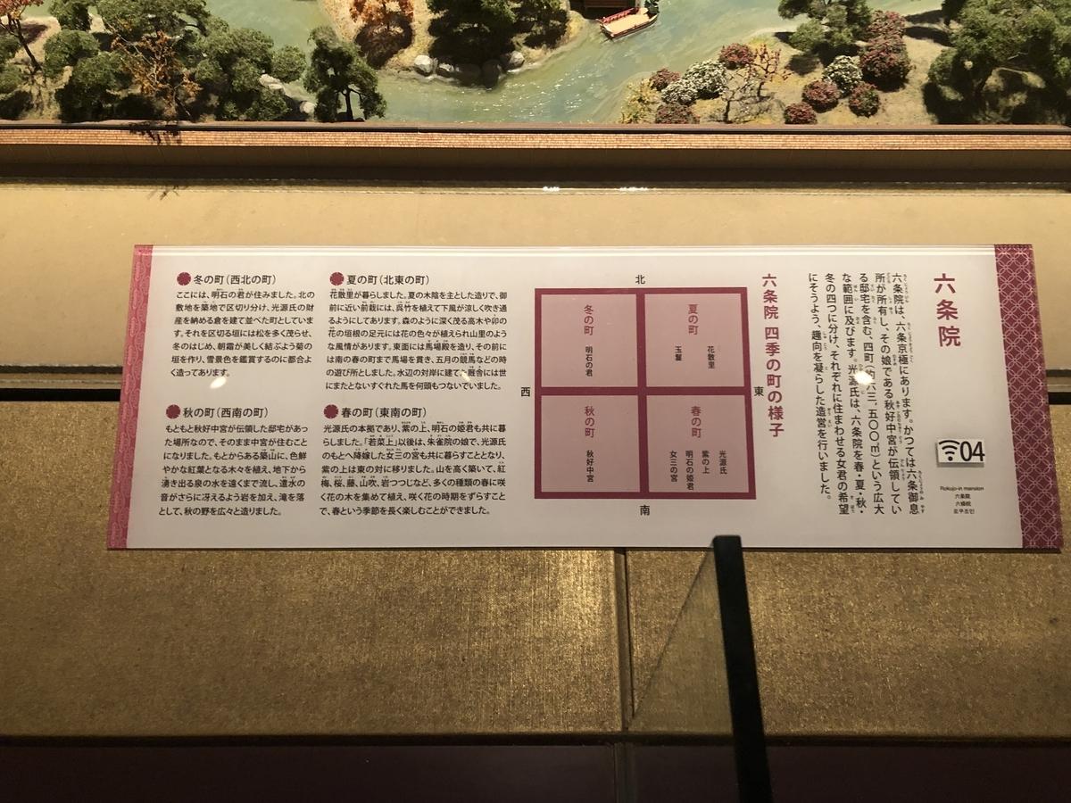 f:id:kyotomichi:20200528215945j:plain