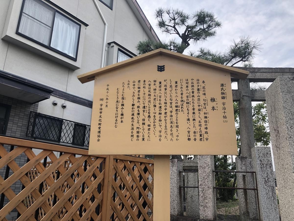 f:id:kyotomichi:20200528220933j:plain
