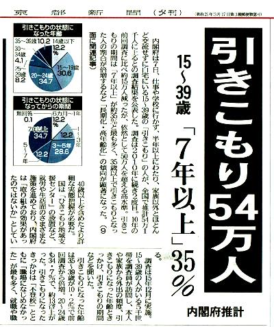 f:id:kyotomura4592:20160907183107j:plain