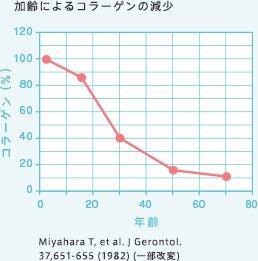 f:id:kyotomura4592:20161017064219j:plain