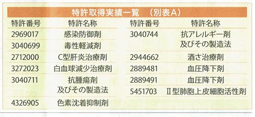 f:id:kyotomura4592:20161114213237j:plain