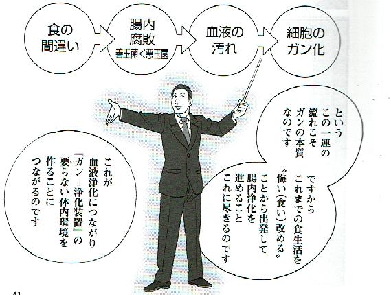 f:id:kyotomura4592:20161120214902j:plain