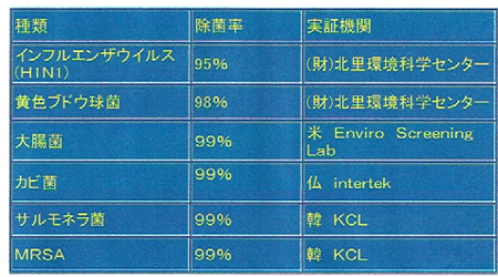 f:id:kyotomura4592:20170114062719j:plain