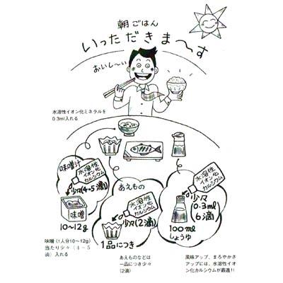 f:id:kyotomura4592:20171226141933j:plain
