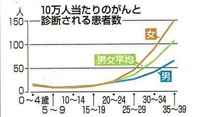 f:id:kyotomura4592:20180531140941j:plain