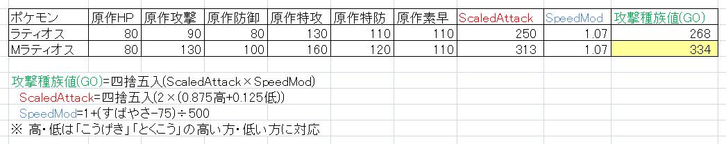 f:id:kyotopgo:20190410190250p:plain