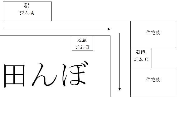 f:id:kyotopgo:20190712013947p:plain
