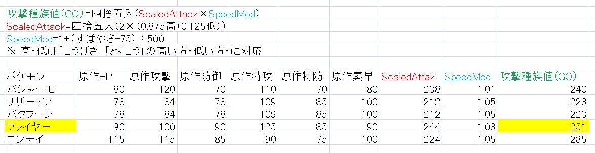 f:id:kyotopgo:20190713201416p:plain