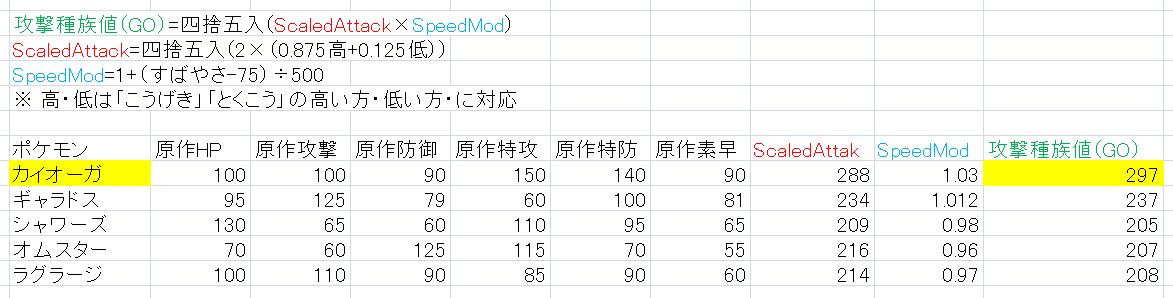 f:id:kyotopgo:20190717165213p:plain