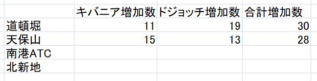 f:id:kyotopgo:20190825192134p:plain
