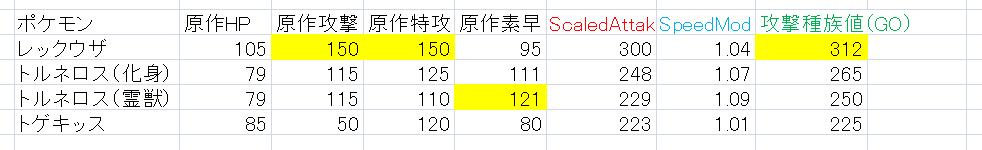 f:id:kyotopgo:20200205185557p:plain