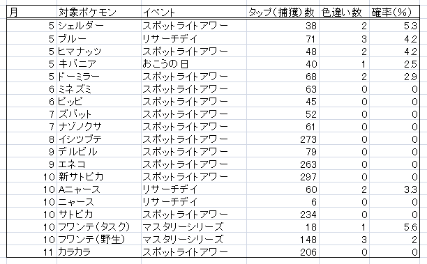 f:id:kyotopgo:20201104052258p:plain