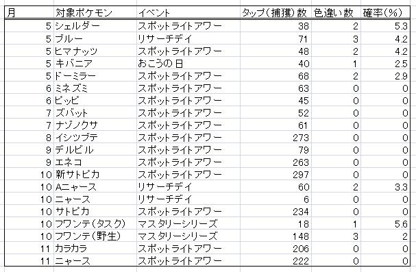 f:id:kyotopgo:20201117205119p:plain