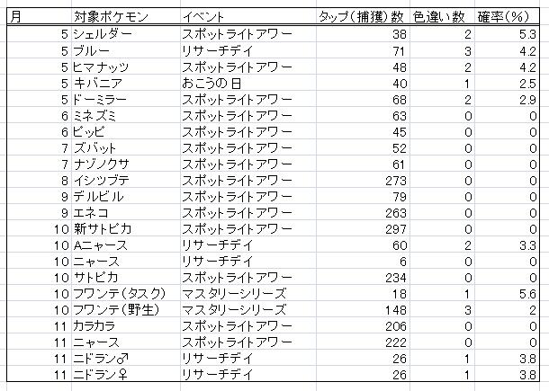 f:id:kyotopgo:20201128190526p:plain