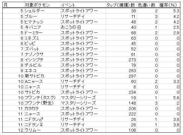 f:id:kyotopgo:20201208204919p:plain