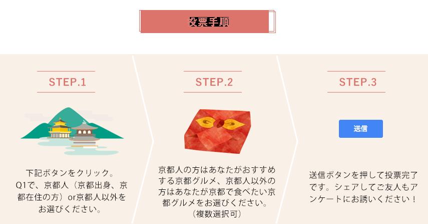 f:id:kyotoside:20180118115027p:plain