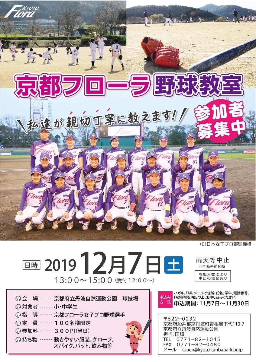 f:id:kyotoside_writer:20191024112815j:plain