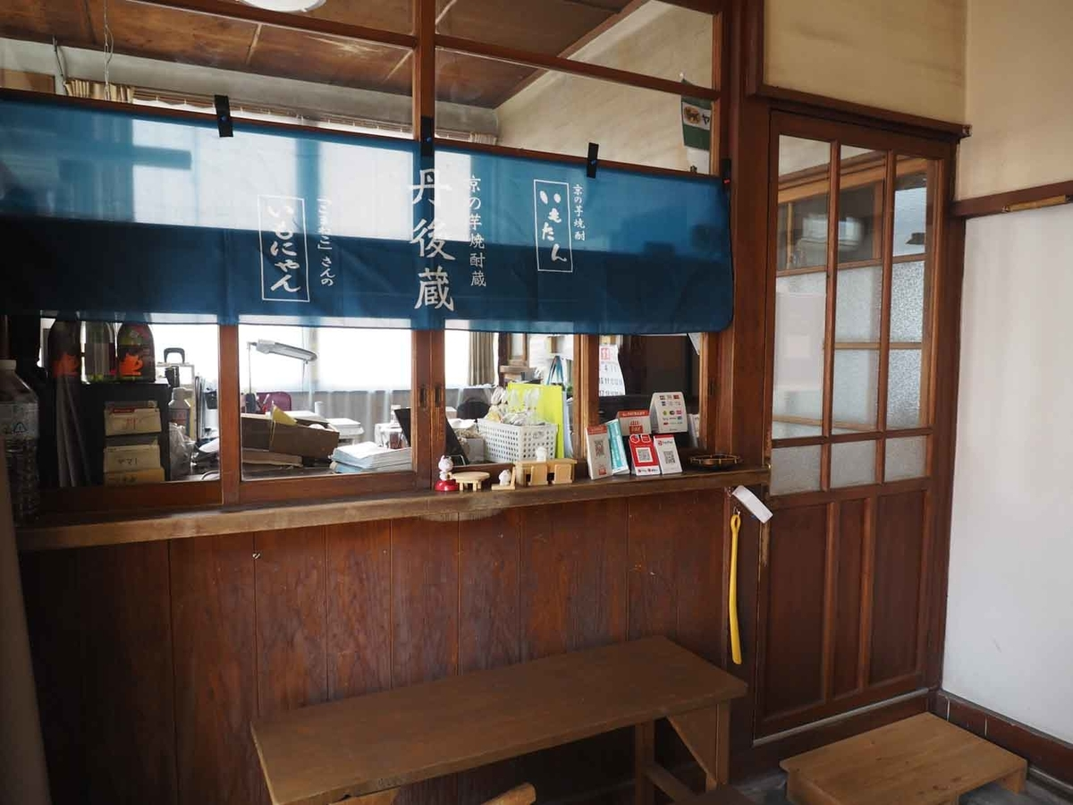 f:id:kyotoside_writer:20201124192006j:plain